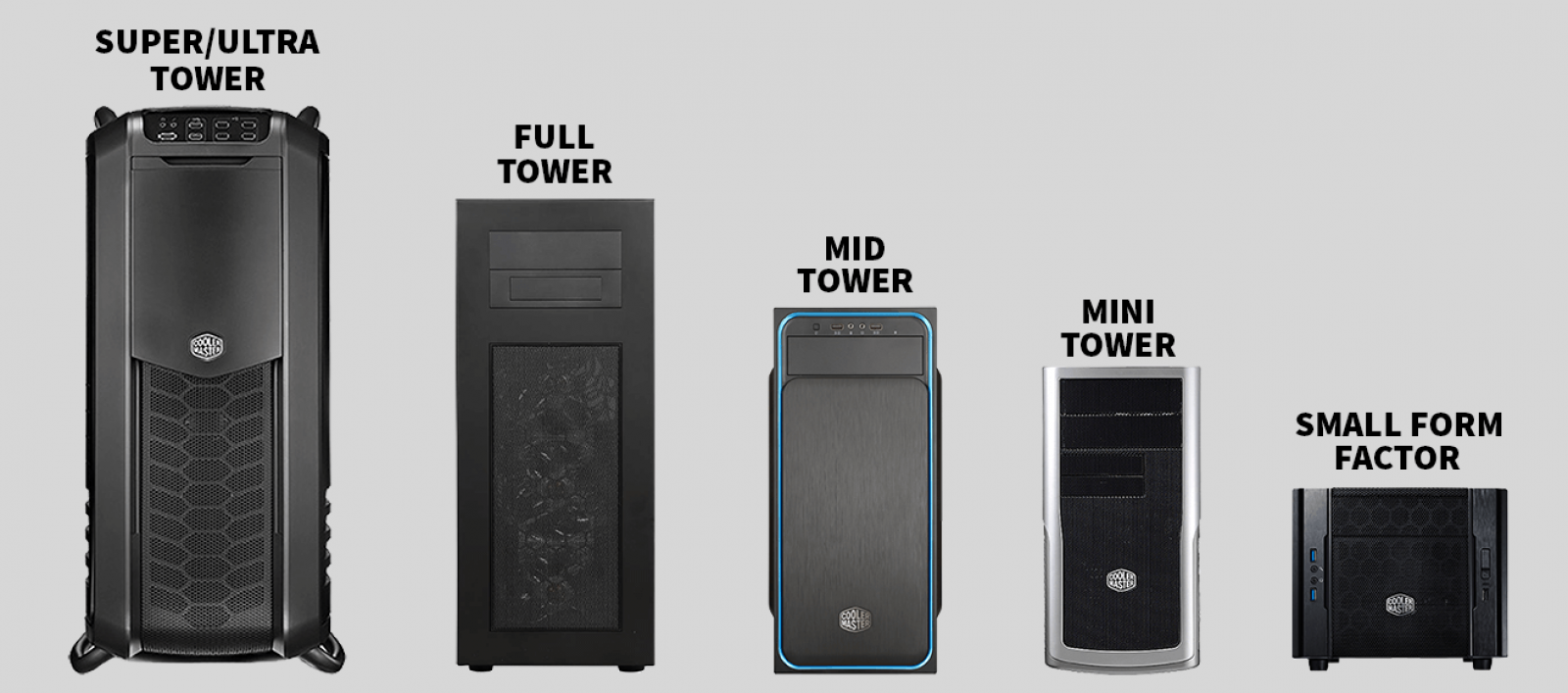 Come scegliere un Case per PC?